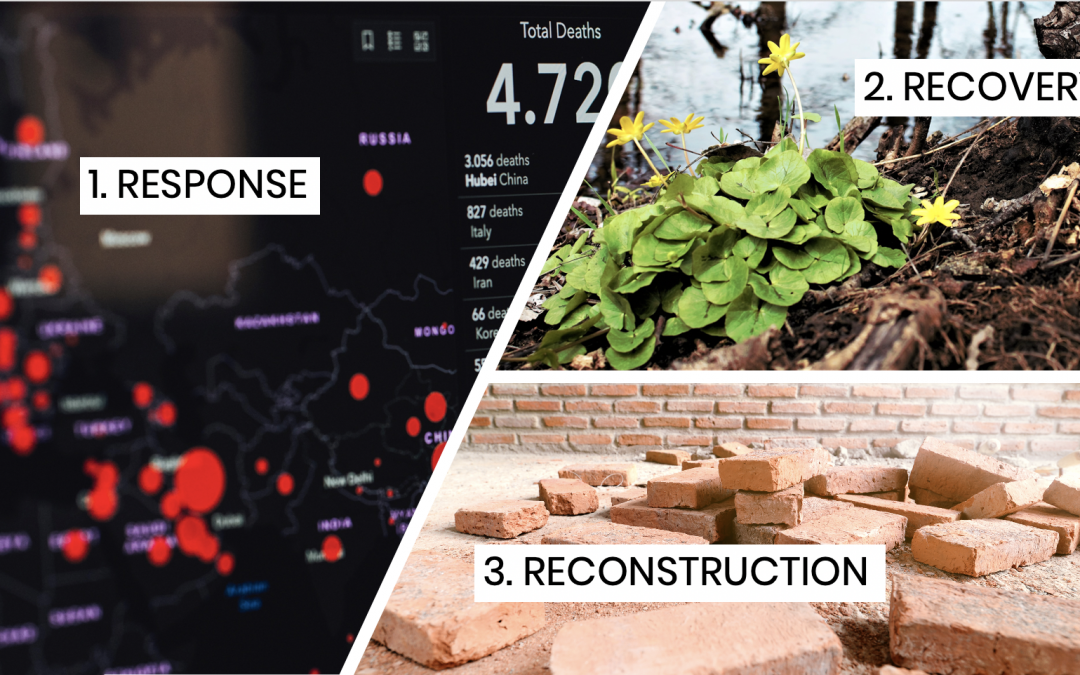 Response, Recovery, Reconstruction